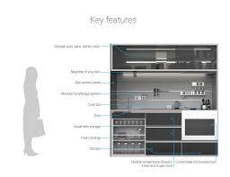 Micro Apartments Floor Plans by Jolee Nebert Design