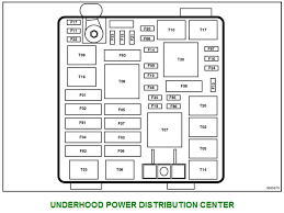 dodge dart 2011 fuse box diagram dodge wiring diagrams collection