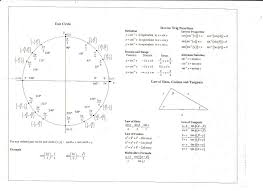 Math Review Worksheets Trigonometry Reference 4 Trigonometry Reference Sheet Math