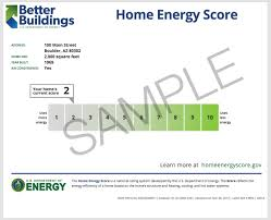 get the doe u0027s home energy score directly in snugg pro