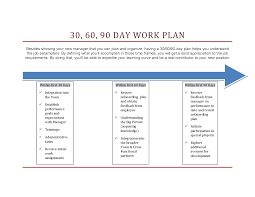 day planner templates recruiter daily planner template imvcorp 30 60 90 day plan template downloadtarget