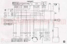 sunl 110 atv wiring diagram sunl wiring diagrams instruction