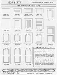 kitchen cabinet door design walzcraft rtf cabinet door design choices eclectic ware