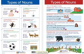 kinds of nouns worksheets for grade 6 the best and most