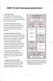sentence pattern in english grammar minna no nihongo i english translation grammar notes 2nd edition