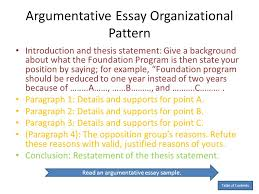 Argumentative Essay Organizational Pattern Introduction and thesis statement Give a background about what the Foundation     Willow Counseling Services