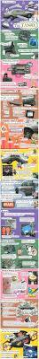 lexus rcf for sale kijiji 17 καλύτερα ιδέες για craigslist cars στο pinterest ηλεκτρονικά