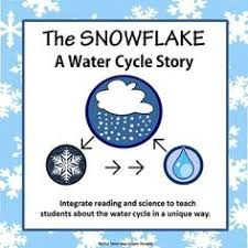 four water cycle vocabulary cards evaporation condensation