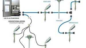 outdoor lighting wiring diagram u2013 the union co