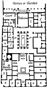 drawing a house 1 clipart etc pompeii house plan internetunblock us internetunblock us