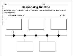 writing a biography graphic organizer sequencing timeline template ordering biographical events