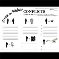 the mighty conflict graphic organizer 6 types of conflict