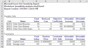 Sensitivity Analysis Excel Template Sensitivity Analysis In Excel Easy Excel Tutorial