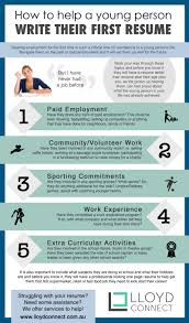How To Write A First Resume How To Help A Young Person Write Their First Resume Lloyd Connect