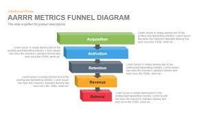 powerpoint funnel powerpoint template
