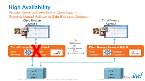 cisco finesse overview and roadmap cdn developer forum ppt video