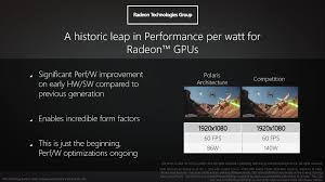amd polaris gpus will bring a historic leap in performance and