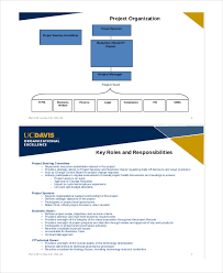project presentation template 6 free word ppt pdf document
