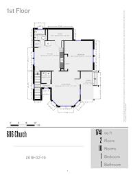 prestige properties llc church street