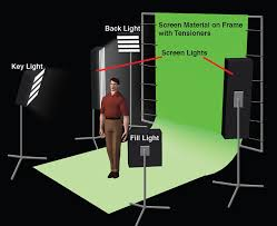 basic green screen lighting techniques