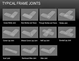 Different Wood Joints And Their Uses by Digital Fabrication For Designers Cnc Cut Wood Joinery