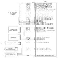 isx engine diagram breakdown wiring schematics and wiring diagrams