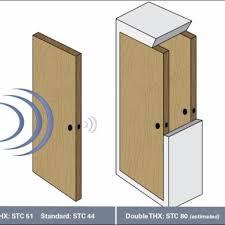 Soundproof Interior Door Interior Door Panels Soundproof Windows Inc Soundproof Doors In