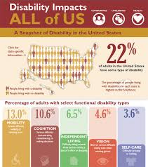 Is Being Blind A Disability Cdc 53 Million Adults In The Us Live With A Disability Cdc
