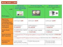 led light consumption calculator 0 9w performance nfh capacitor actuated super energy saving 0 9w
