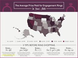 cost of wedding bands luxury cost of wedding bands ricksalerealty