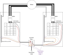 neutral path between two main panels electrical diy chatroom