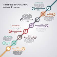 infographic resume template timeline infographic cv vector free