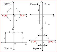 locus worksheet problems u0026 solutions