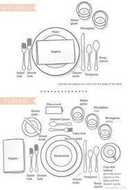 Formal Table Settings Formal And Informal Table Settings I Always Wanted To A