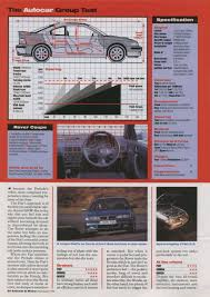 rovertech net u2022 view topic rover coupe turbo vs fiat coupe turbo