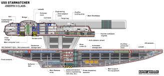 star trek enterprise floor plans original 315853 mwm5hsq8ycjjgday8g4aretho jpg 3400 1591 sci fi