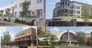 selling a business space or commercial property
