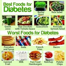 what diet plan is best for a diabetic quora
