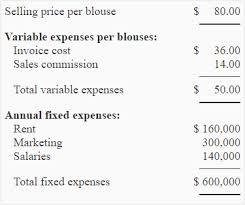 Cost Volume Profit Graph Excel Template Problem 2 Basic Cvp Analysis Cvp Graph Or Even Chart
