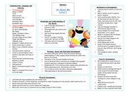 reception plans by rosario teaching resources tes