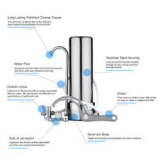 004 premium counter top water filter system supercarb ceramic