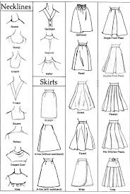 26 best names and types of dresses skirts shirts clothes images