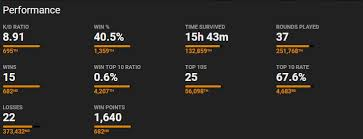 pubg player stats pubg statistics find out you re own community content