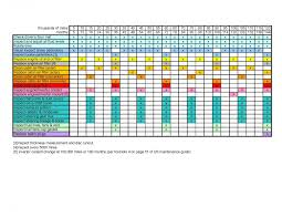 Vehicle Service Sheet Template by Vehicle Maintenance Schedule Template Free Spreadsheets
