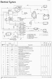 tractor ignition switch wiring diagram ansis me