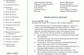 Resume For Football Coach Short Speculative Essay Essays On Student Council Slaughterhouse