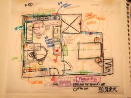 Feng Shui Floor Plans by How Do You Feng Shui An Unfurnished 1 Bedroom Apartment R D
