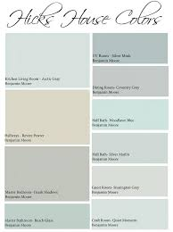 Gorgeous Interior Color Palettes Medium Image For Paint Colors
