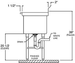 Kitchen Sink Drain Plumbing With Disposal Dena Decor - Gwt kitchen sink