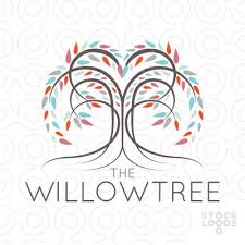 how to add the name willow designs to a willow tree yahoo image